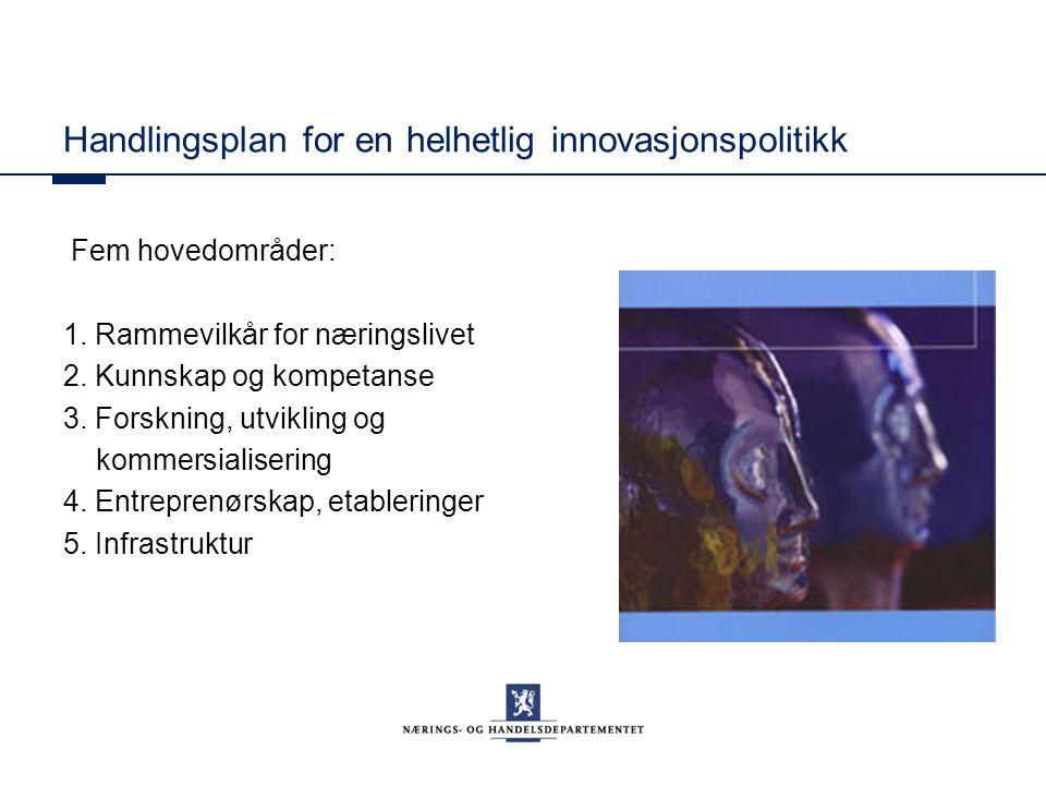 Handlingsplan for en helhetlig innovasjonspolitikk Fem hovedområder: 1.