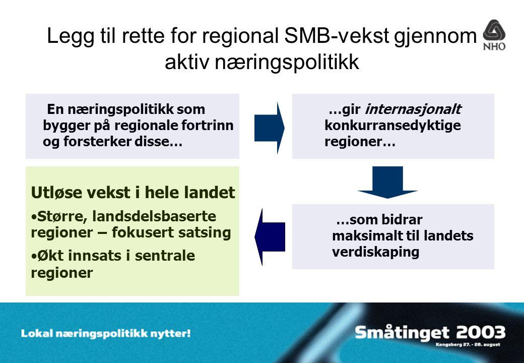 Legg til rette for regional SMB-vekst gjennom aktiv næringspolitikk …gir internasjonalt konkurransedyktige regioner… En næringspolitikk som bygger på regionale fortrinn og forsterker disse… …som bidrar maksimalt til landets verdiskaping Utløse vekst i hele landet Større, landsdelsbaserte regioner – fokusert satsing Økt innsats i sentrale regioner
