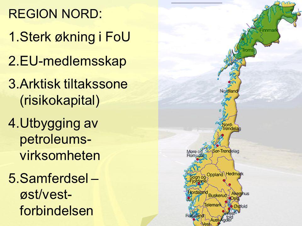 REGION NORD : 1.Sterk økning i FoU 2.EU-medlemsskap 3.Arktisk tiltakssone (risikokapital) 4.Utbygging av petroleums- virksomheten 5.Samferdsel – øst/vest- forbindelsen