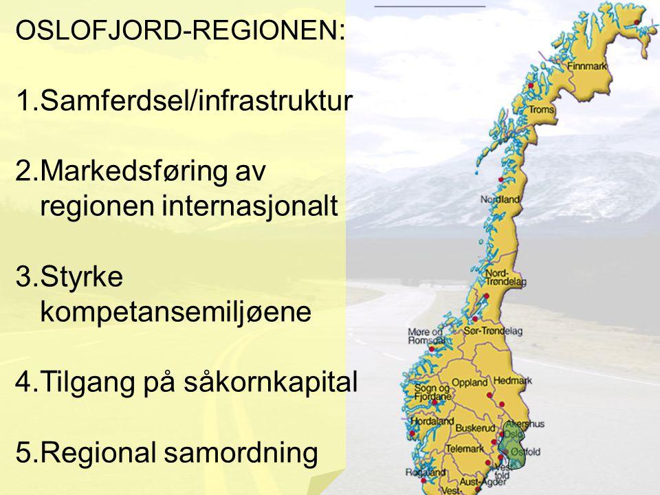 OSLOFJORD-REGIONEN : 1.Samferdsel/infrastruktur 2.Markedsføring av regionen internasjonalt 3.Styrke kompetansemiljøene 4.Tilgang på såkornkapital 5.Re