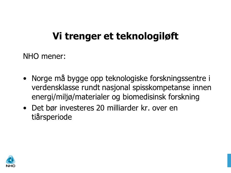 Vi trenger et teknologiløft NHO mener: Norge må bygge opp teknologiske forskningssentre i verdensklasse rundt nasjonal spisskompetanse innen energi/miljø/materialer og biomedisinsk forskning Det bør investeres 20 milliarder kr.