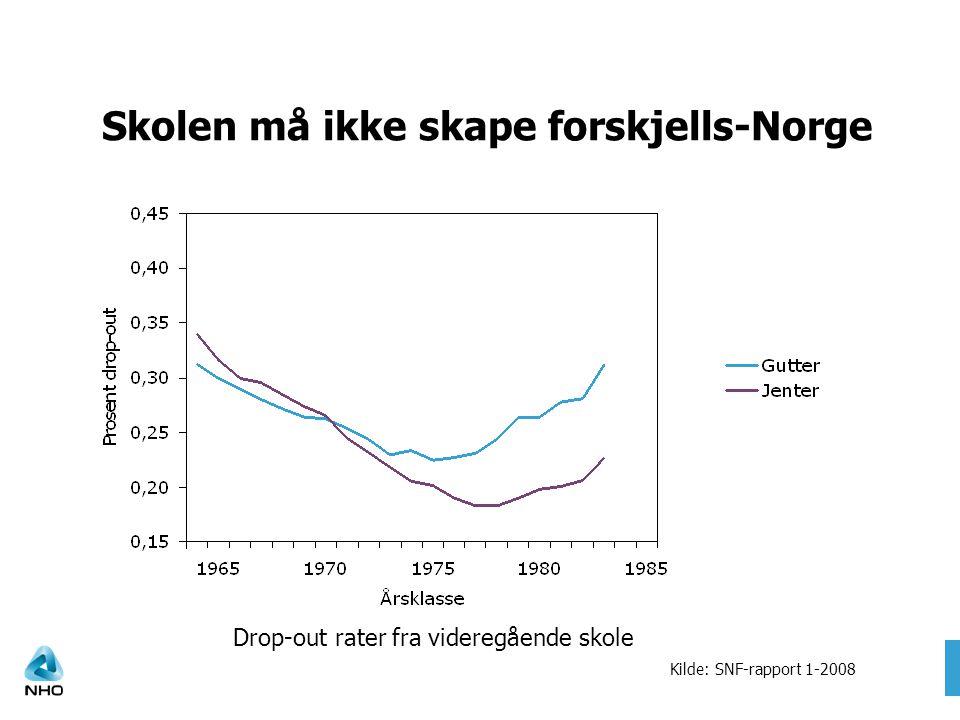 Skolen må ikke skape forskjells-Norge Kilde: SNF-rapport 1-2008 Drop-out rater fra videregående skole
