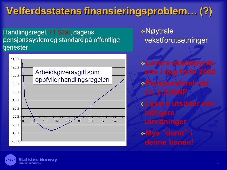 5 Velferdsstatens finansieringsproblem… (?) Handlingsregel, 71 $/fat, dagens pensjonssystem og standard på offentlige tjenester Arbeidsgiveravgift som