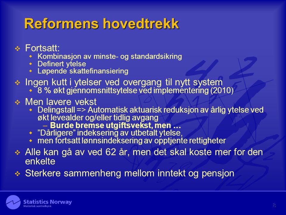 8 Reformens hovedtrekk  Fortsatt:  Kombinasjon av minste- og standardsikring  Definert ytelse  Løpende skattefinansiering  Ingen kutt i ytelser v