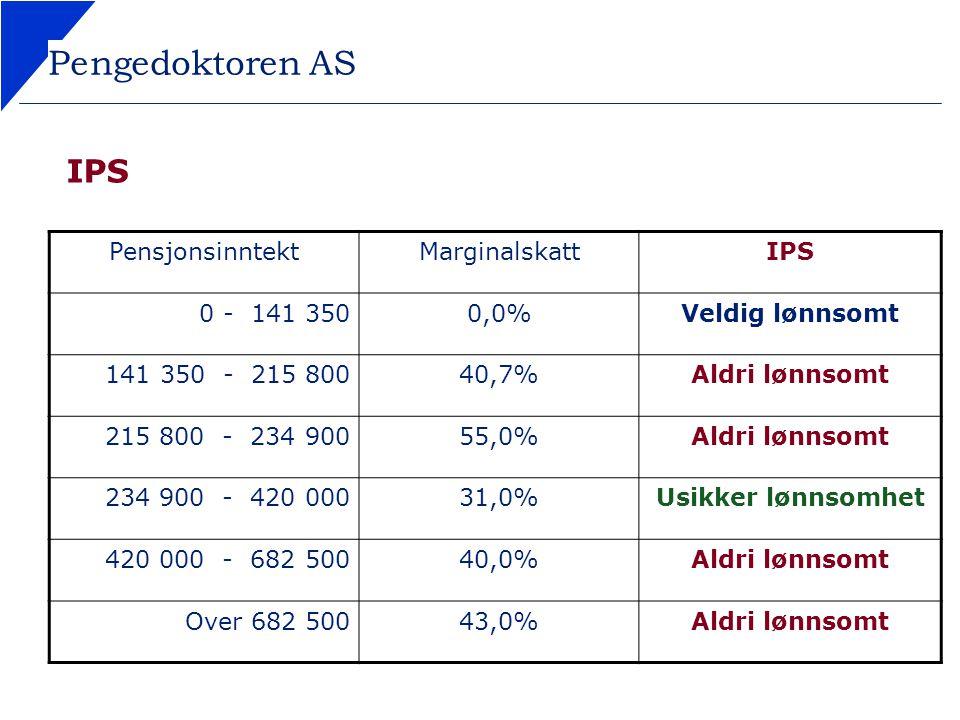 Pengedoktoren AS IPS PensjonsinntektMarginalskattIPS 0 - 141 3500,0%Veldig lønnsomt 141 350 - 215 80040,7%Aldri lønnsomt 215 800 - 234 90055,0%Aldri l