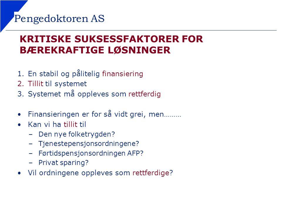Pengedoktoren AS KRITISKE SUKSESSFAKTORER FOR BÆREKRAFTIGE LØSNINGER 1.En stabil og pålitelig finansiering 2.Tillit til systemet 3.Systemet må oppleve