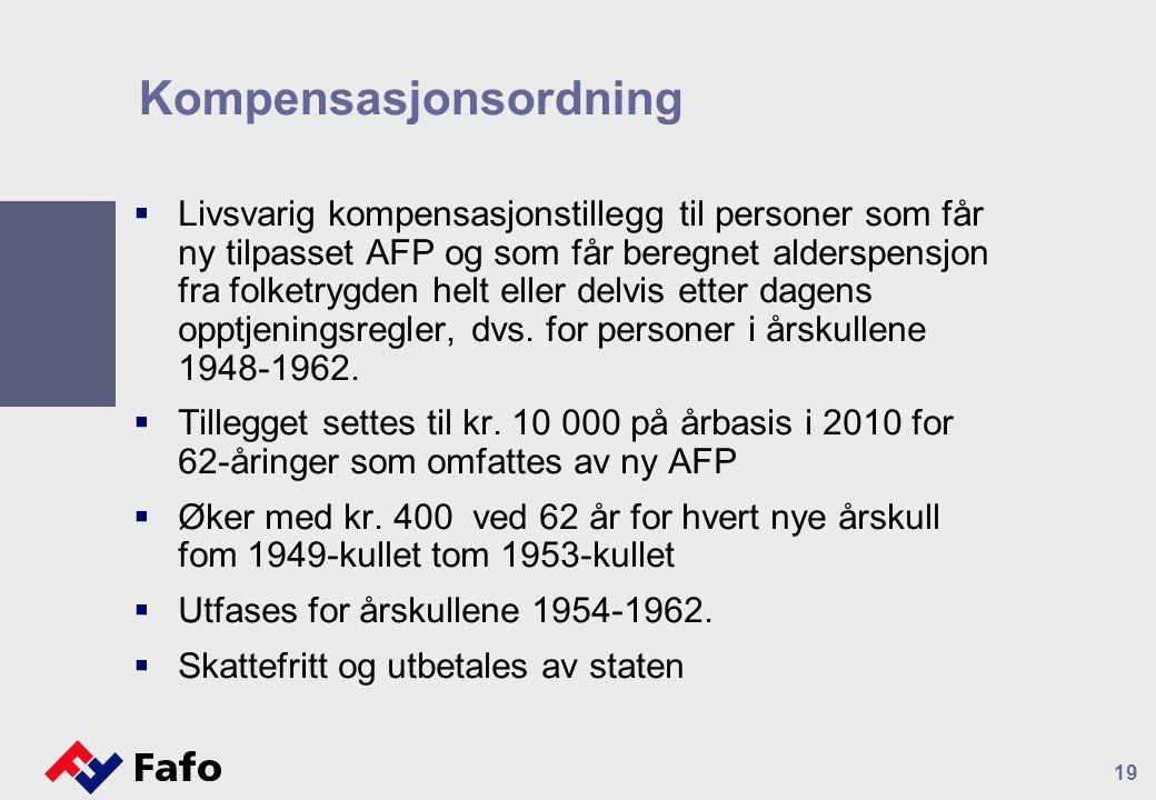 Kompensasjonsordning  Livsvarig kompensasjonstillegg til personer som får ny tilpasset AFP og som får beregnet alderspensjon fra folketrygden helt eller delvis etter dagens opptjeningsregler, dvs.