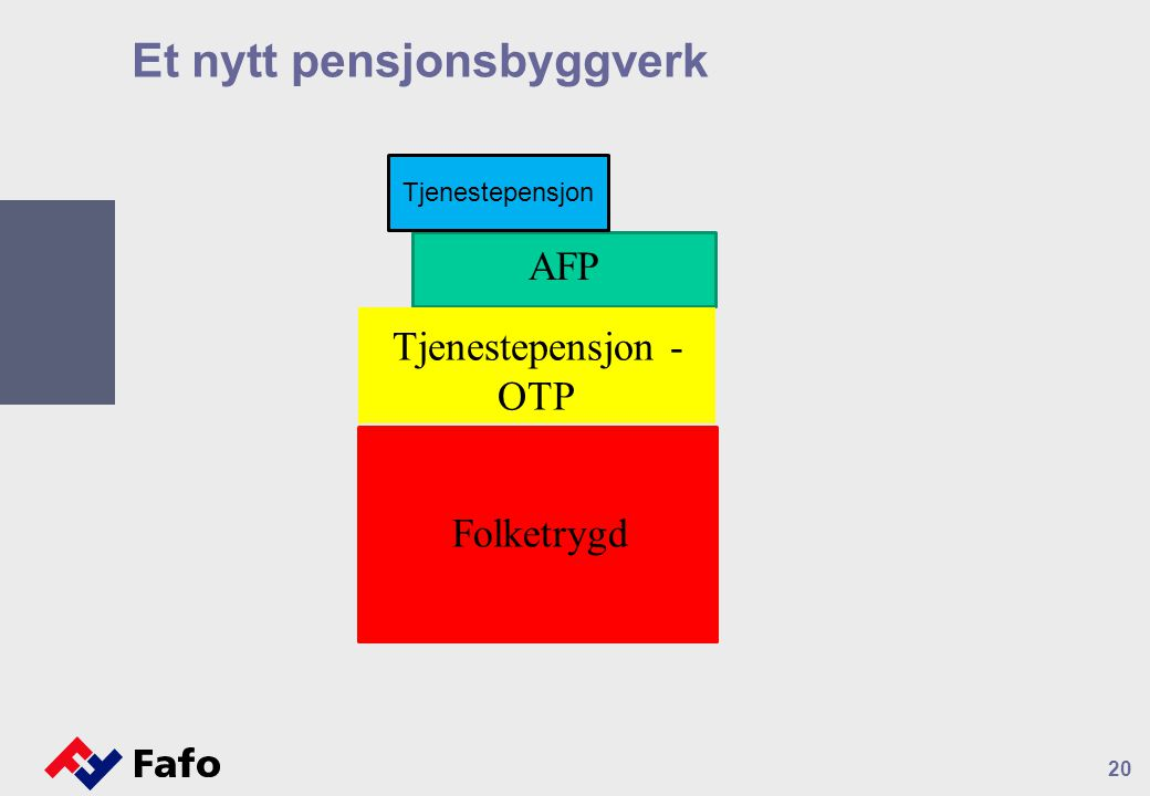 Et nytt pensjonsbyggverk 20 Folketrygd AFP Tjenestepensjon - OTP Tjenestepensjon