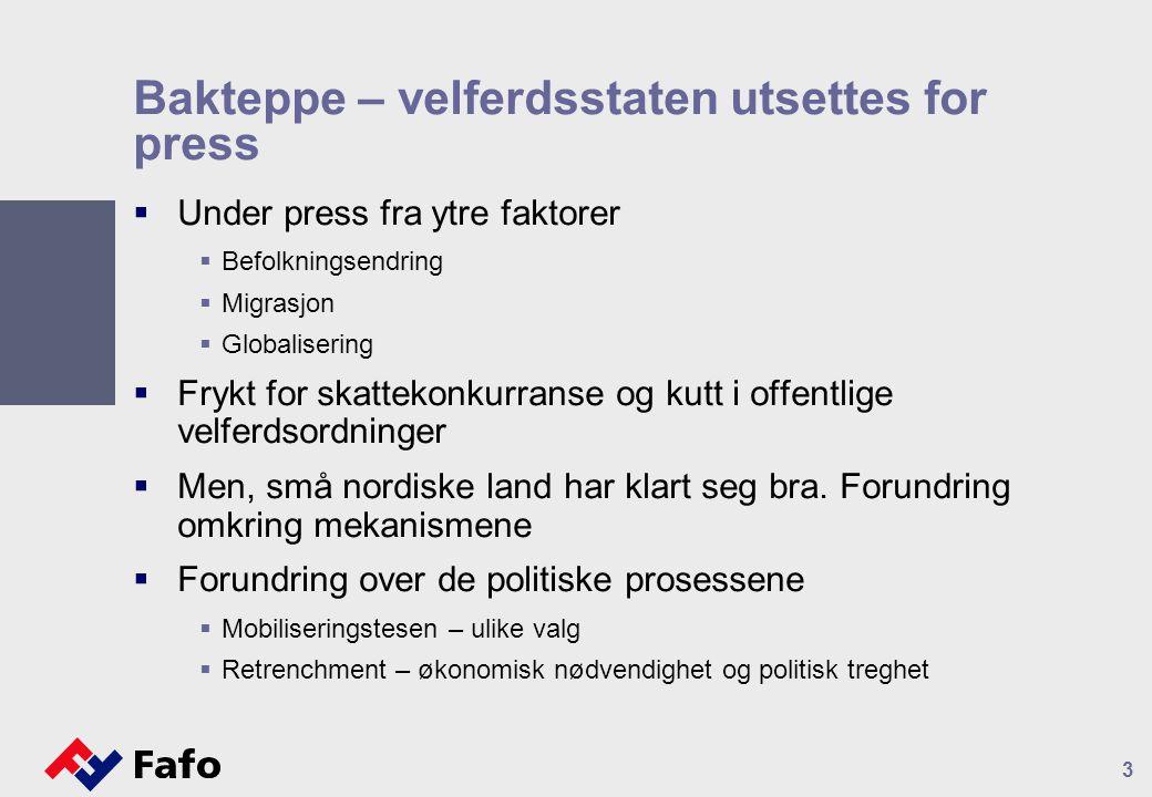 Bakteppe – velferdsstaten utsettes for press  Under press fra ytre faktorer  Befolkningsendring  Migrasjon  Globalisering  Frykt for skattekonkurranse og kutt i offentlige velferdsordninger  Men, små nordiske land har klart seg bra.