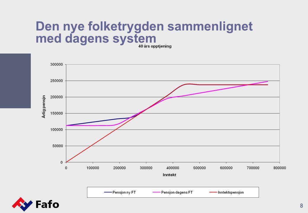 8 Den nye folketrygden sammenlignet med dagens system