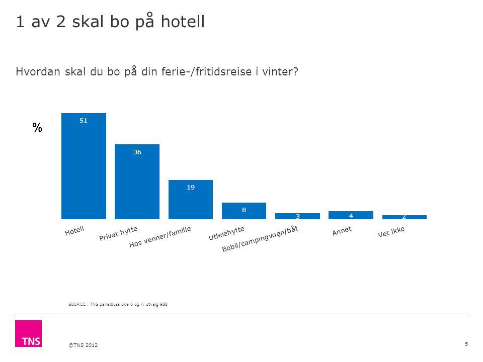 ©TNS 2012 1 av 2 skal bo på hotell 5 Hvordan skal du bo på din ferie-/fritidsreise i vinter.