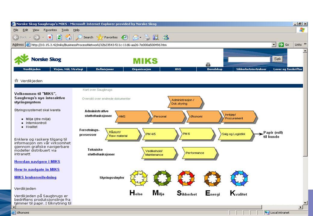 Gjennomføring / utfordringer Opplæring og forankring hos de ansatte –Ulike nivåer på opplæring (Nøkkelpersoner) KPI'er og styringsparametre –Hvordan nå ut til alle som er berørt –Eierskap til prosessen – mitt bidrag teller –Måling og definisjon av egnete KPI'er