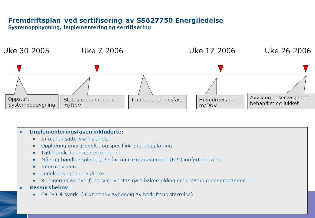 Fremdriftsplan ved sertifisering av SS627750 Energiledelse Systemoppbygning, implementering og sertifisering Implementeringsfasen inkluderte: Info til