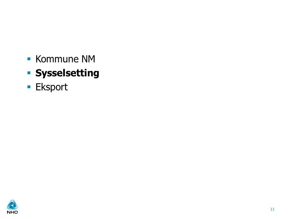  Kommune NM  Sysselsetting  Eksport 11