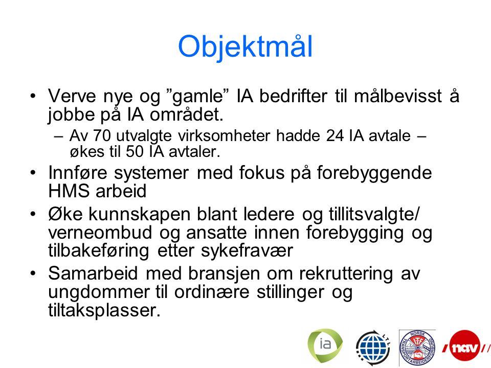 Effektmål 20% reduksjon i sykefravær i bedrifter Rekruttere en ungdom per bedrift Overføre erfaringer til resten av bransjen i Oslo etter prosjektperioden Desember 2012 Desember 2011