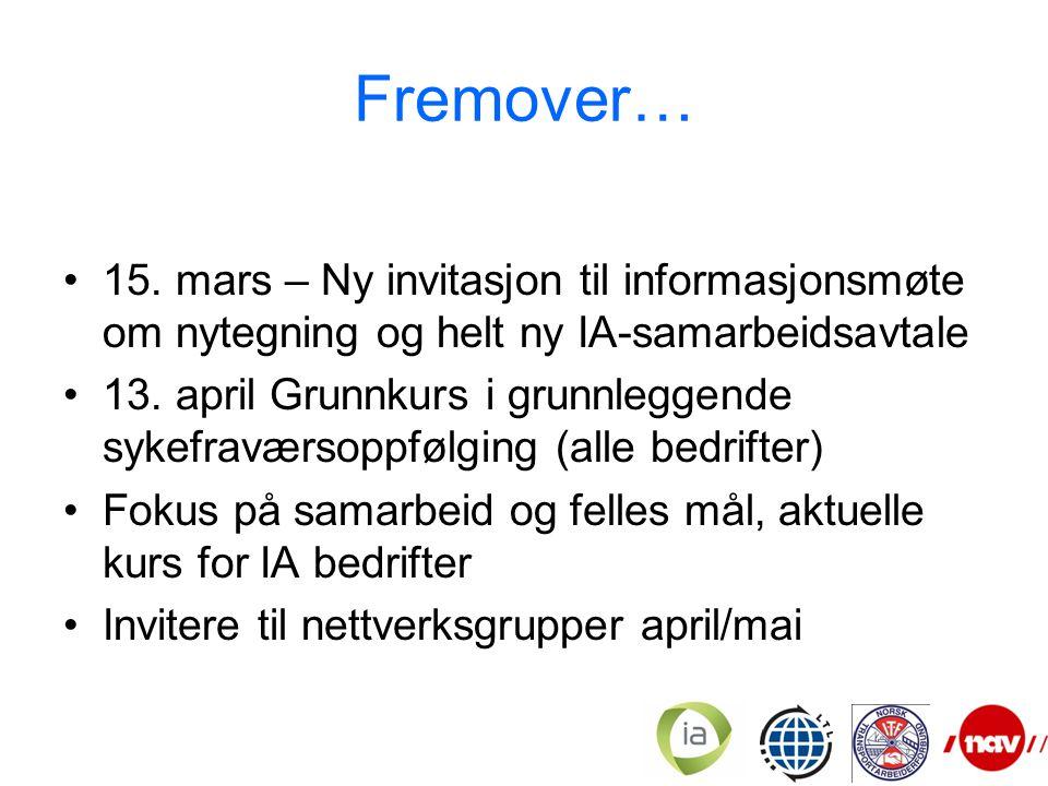 Fremover… 15.