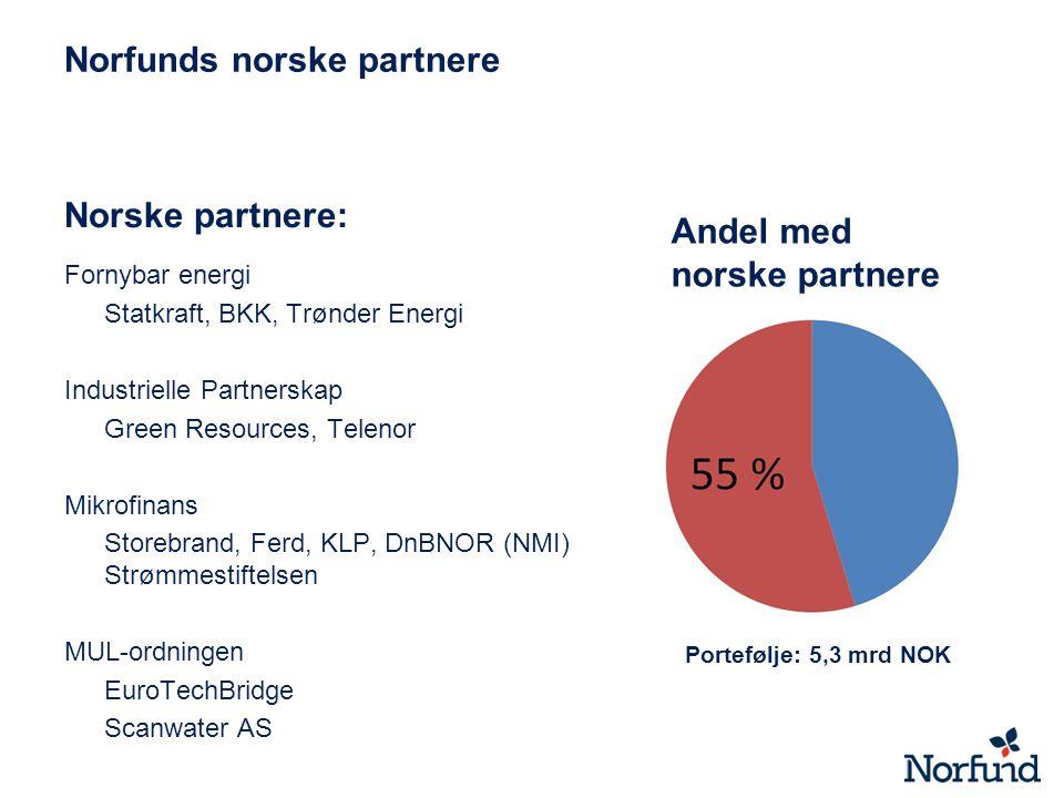 Norfunds norske partnere Norske partnere: Fornybar energi Statkraft, BKK, Trønder Energi Industrielle Partnerskap Green Resources, Telenor Mikrofinans