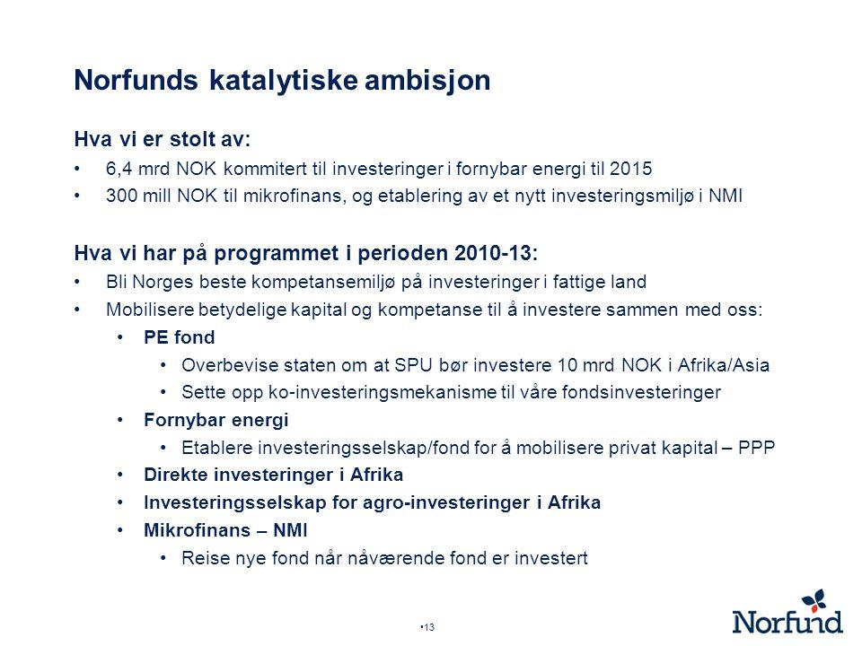 Norfunds katalytiske ambisjon Hva vi er stolt av: 6,4 mrd NOK kommitert til investeringer i fornybar energi til 2015 300 mill NOK til mikrofinans, og