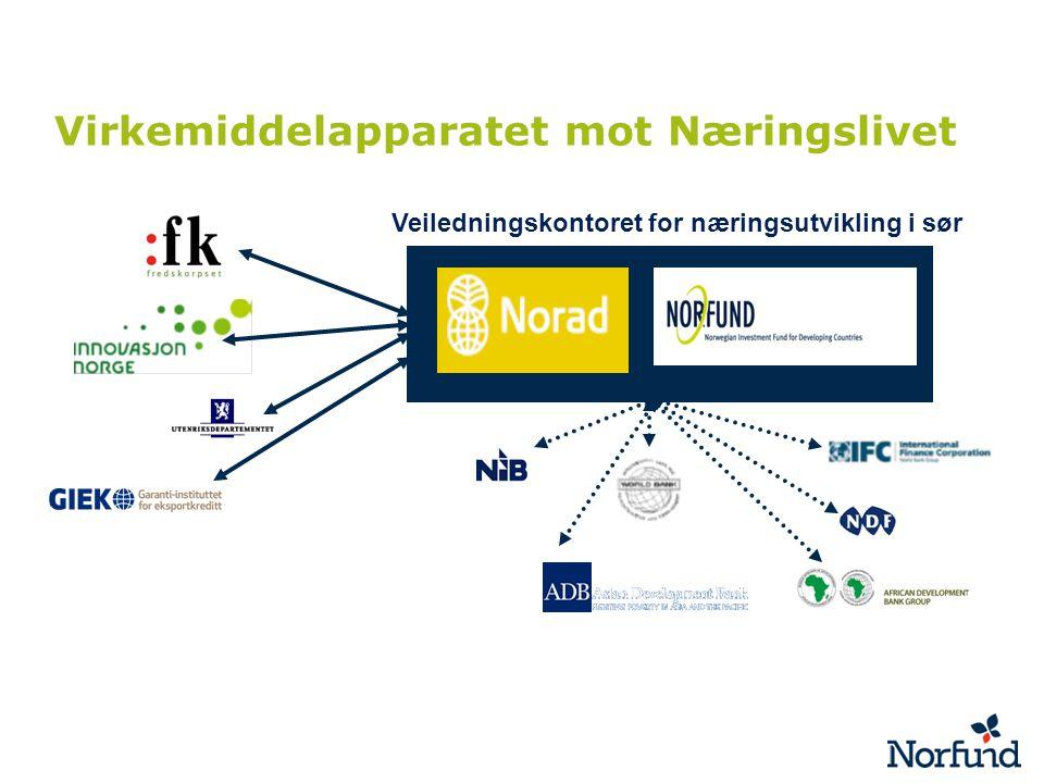 Norfunds mandat A DDISJONELL : B IDRA TIL AT DET SKJER FLERE OG BEDRE INVESTERINGER I LØNNSOM NÆRINGSVIRKSOMHET ENN DET SOM ELLERS VILLE SKJEDD.