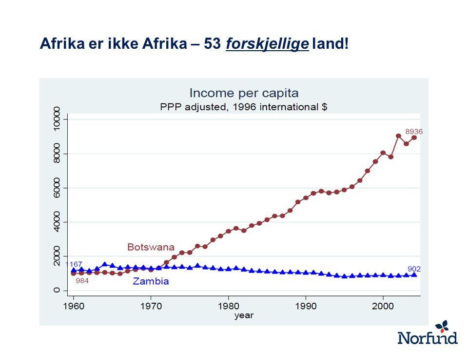 Vårt mentale: Afrika verdens sinke! BNP vekst gjennom 1990-tallet