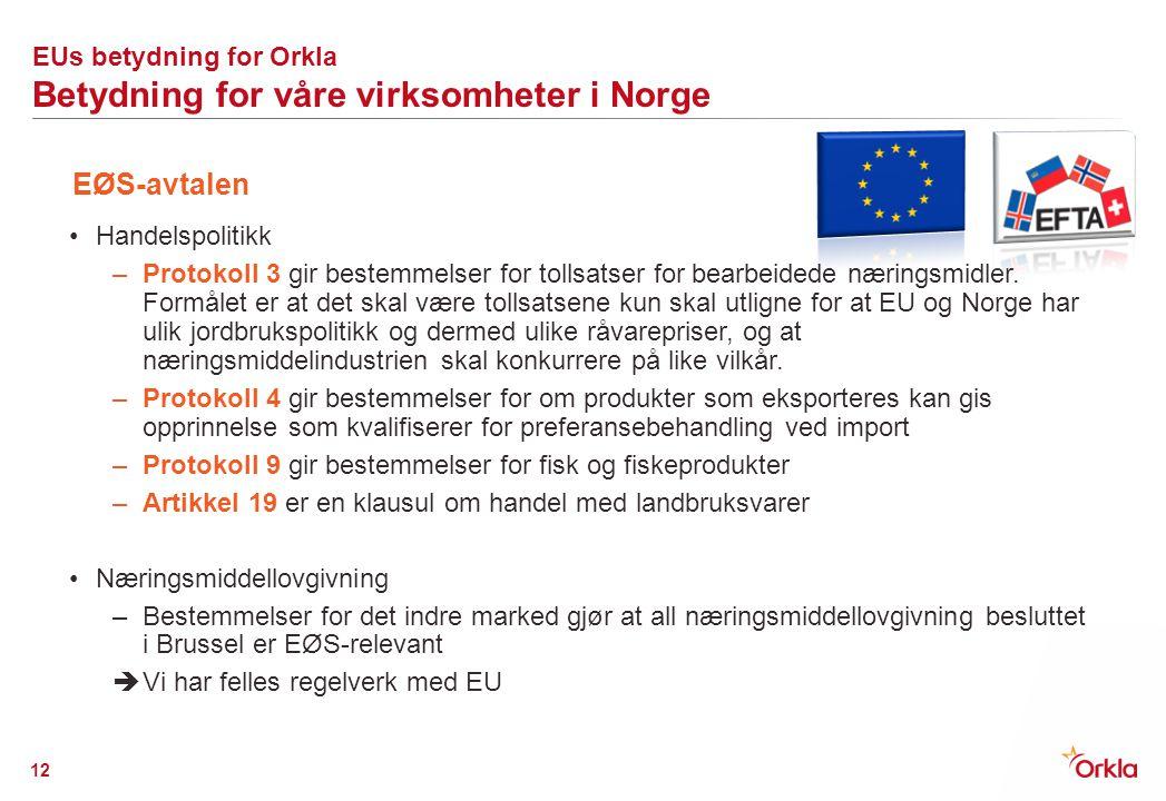 EUs betydning for Orkla Betydning for våre virksomheter i Norge Handelspolitikk –Protokoll 3 gir bestemmelser for tollsatser for bearbeidede næringsmi