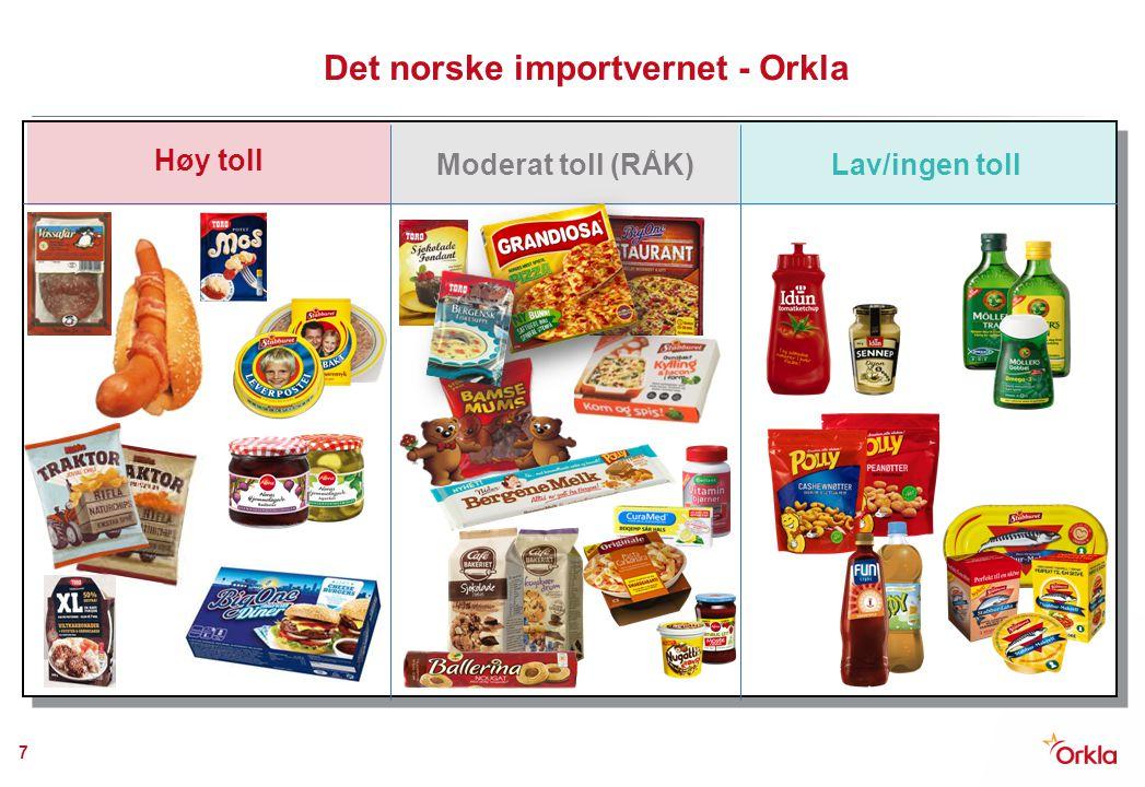 Orklas fabrikker i Norge 8 Kristiansand (Taste of India) Fredrikstad(Stabburet) Rygge(Idun) Rygge(Nora grønnsaker) Rakkestad(bakeingredienser) Brumunddal(syltetøy) Skreia(chips og snacks) Nord-Odal(knekkebrød) Elverum(kjøtthermetikk, ferdigretter) Voss(spekemat) Skien(Gimsøy kloster saft) Sem(pizza) Larvik(salater) Vigrestad (flatbrød) Arna (tørre supper/sauser) Bergen (margarin) Stranda (pizza) Oslo (søtpålegg) Lierne (lefser, kaker) Trondheim (sjokolade og godterier) Hvam (bakeingr.) Oslo (tran) Ålesund (fiskeolje) Leknes (fiskeolje) Produktene har høy tollbeskyttelse Produktene har moderat tollbeskyttelse (RÅK) Produktene har ingen/lav tollbeskyttelse