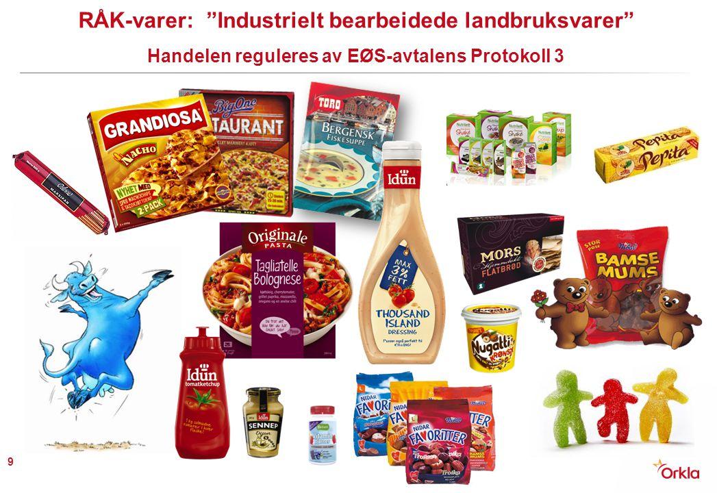 """9 RÅK-varer: """"Industrielt bearbeidede landbruksvarer"""" Handelen reguleres av EØS-avtalens Protokoll 3"""