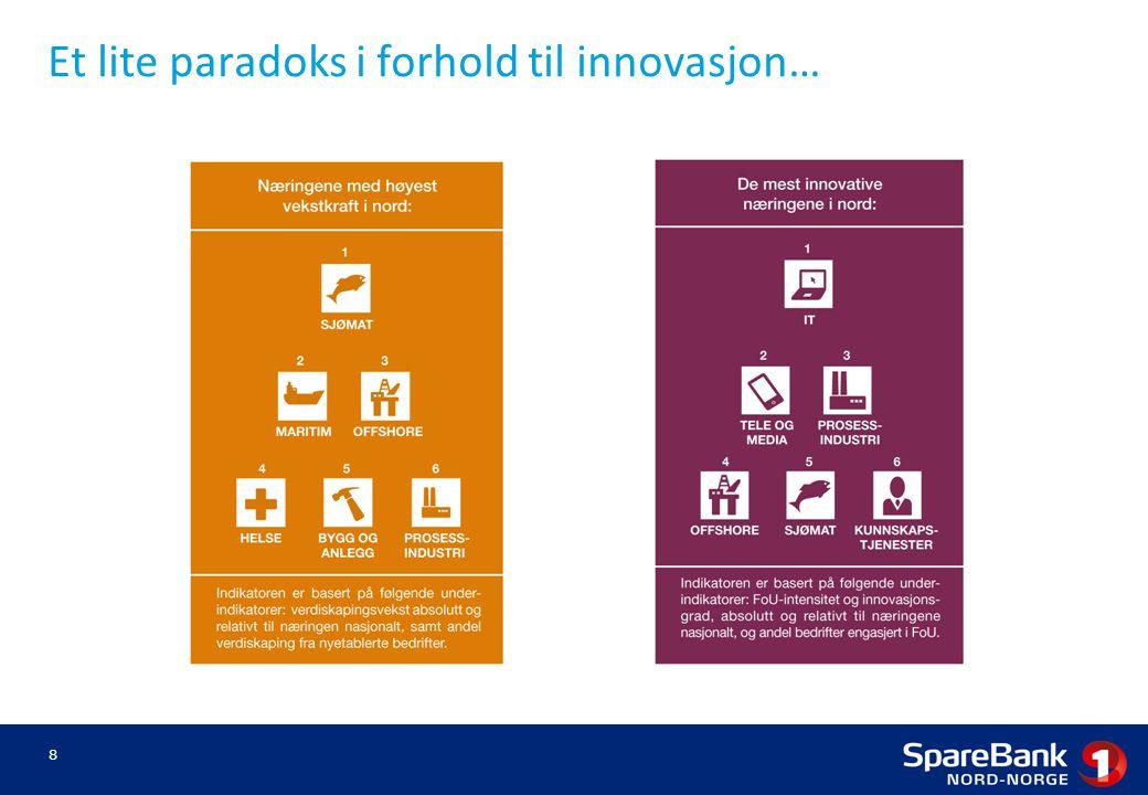 Et lite paradoks i forhold til innovasjon… 8