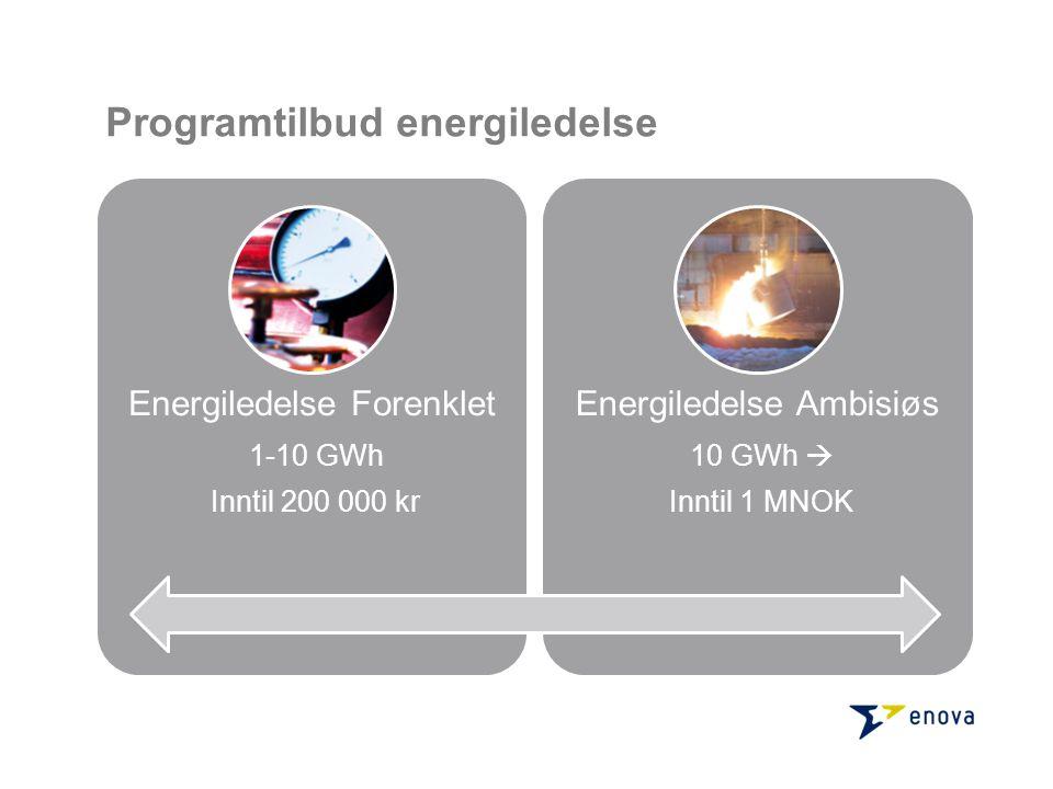 Programtilbud energiledelse Energiledelse Forenklet 1-10 GWh Inntil 200 000 kr Energiledelse Ambisiøs 10 GWh  Inntil 1 MNOK