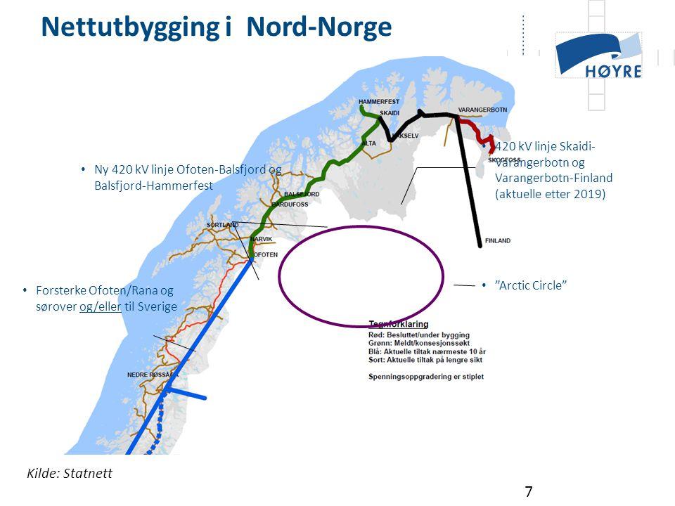 Nettutbygging i Nord-Norge 420 kV linje Skaidi- Varangerbotn og Varangerbotn-Finland (aktuelle etter 2019) Ny 420 kV linje Ofoten-Balsfjord og Balsfjo