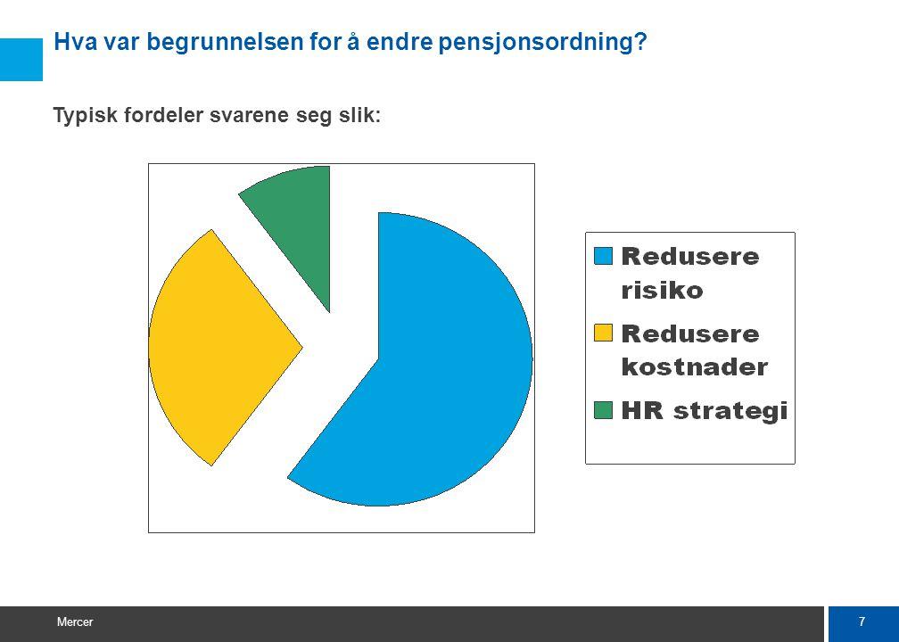 7 Mercer Hva var begrunnelsen for å endre pensjonsordning? Typisk fordeler svarene seg slik: