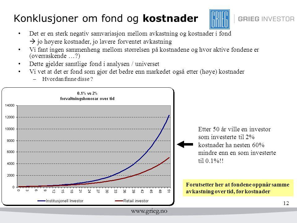 12 Konklusjoner om fond og kostnader Det er en sterk negativ samvariasjon mellom avkastning og kostnader i fond  jo høyere kostnader, jo lavere forve