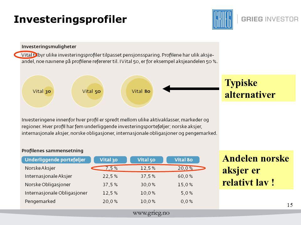 15 Investeringsprofiler Andelen norske aksjer er relativt lav ! Typiske alternativer