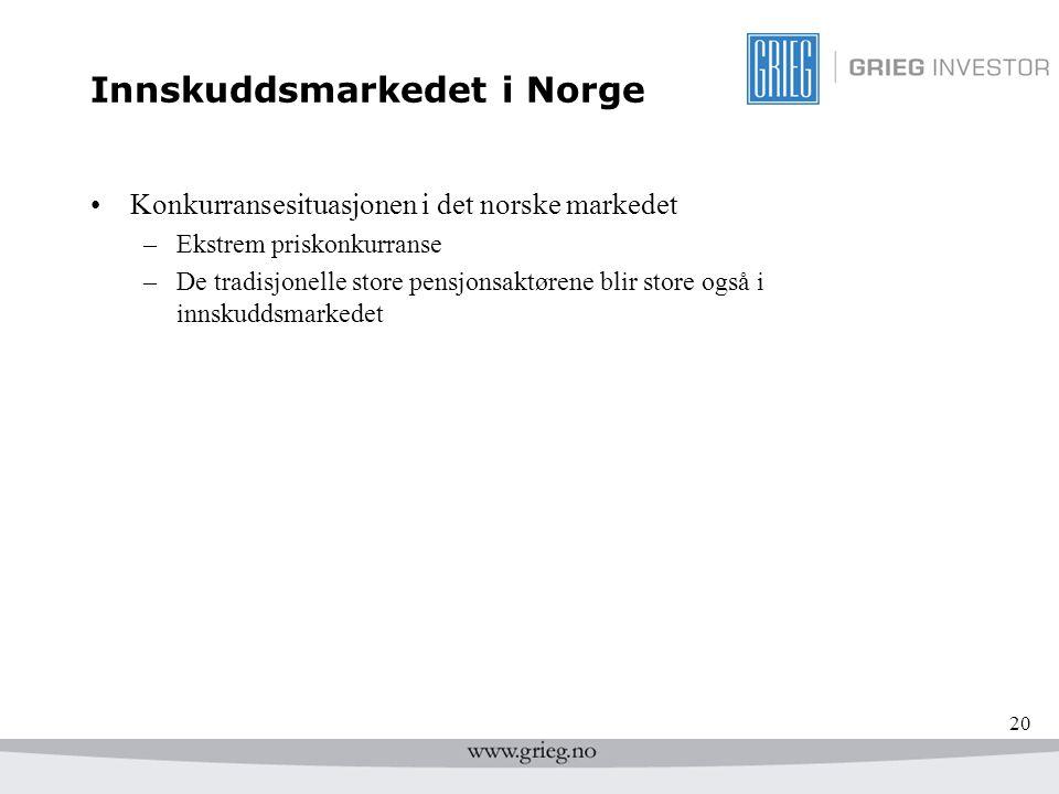 20 Innskuddsmarkedet i Norge Konkurransesituasjonen i det norske markedet –Ekstrem priskonkurranse –De tradisjonelle store pensjonsaktørene blir store også i innskuddsmarkedet
