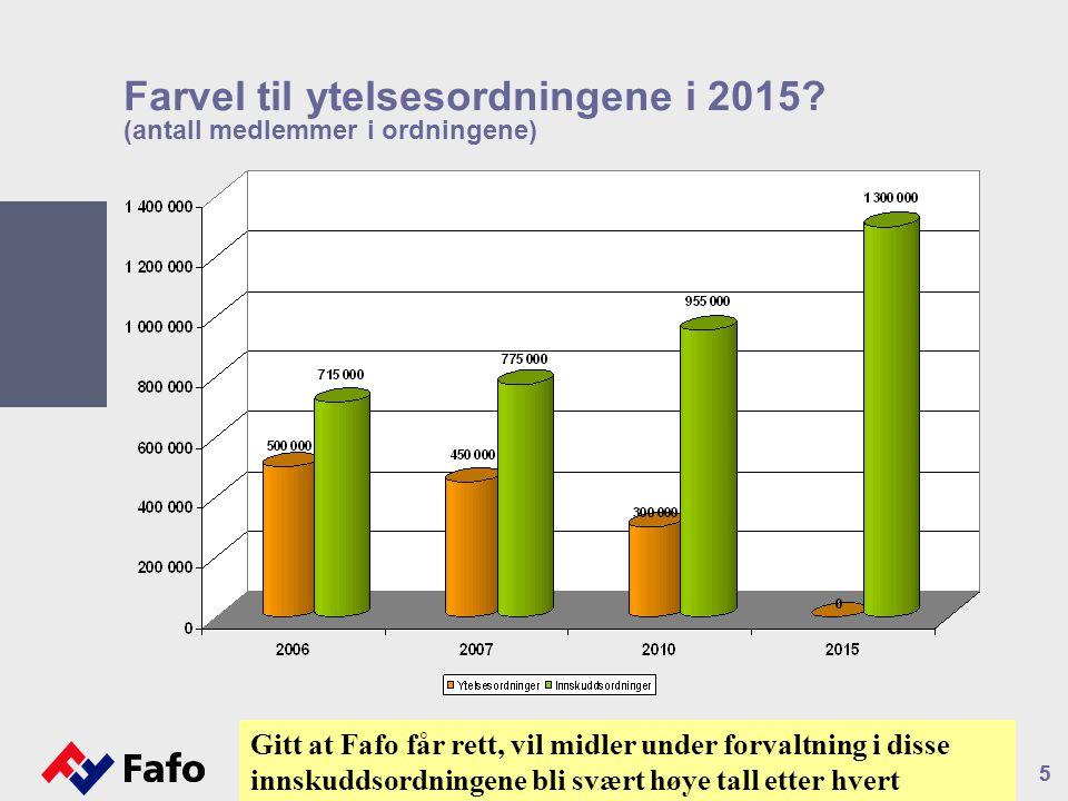 55 Farvel til ytelsesordningene i 2015? (antall medlemmer i ordningene) Gitt at Fafo får rett, vil midler under forvaltning i disse innskuddsordningen