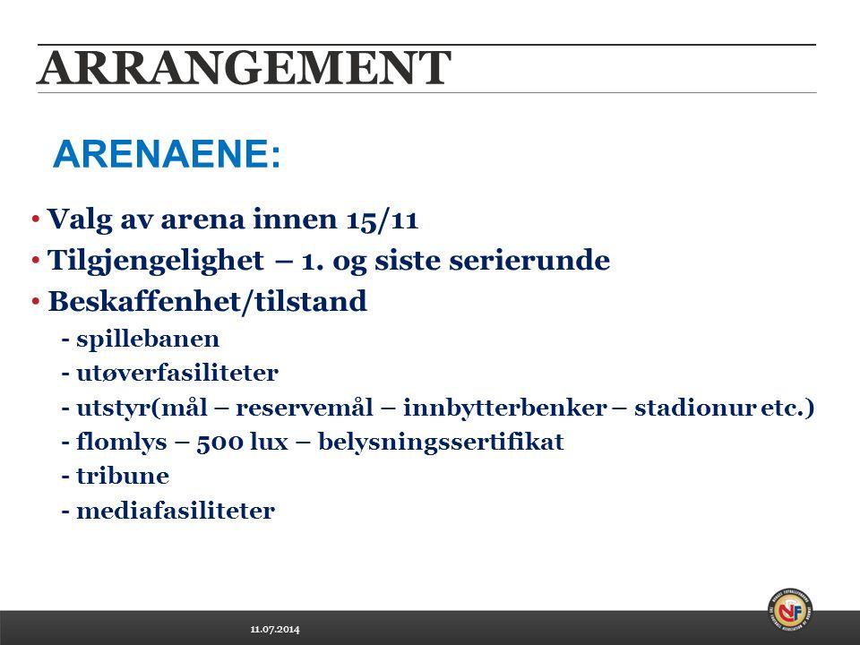 11.07.2014 ARRANGEMENT Valg av arena innen 15/11 Tilgjengelighet – 1.