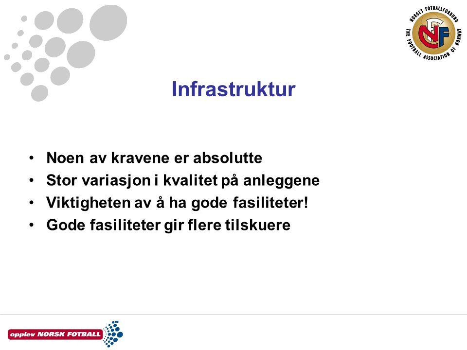 Infrastruktur Noen av kravene er absolutte Stor variasjon i kvalitet på anleggene Viktigheten av å ha gode fasiliteter.