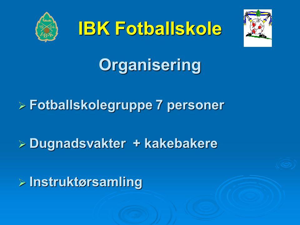 IBK Fotballskole Organisering  Fotballskolegruppe 7 personer  Dugnadsvakter + kakebakere  Instruktørsamling