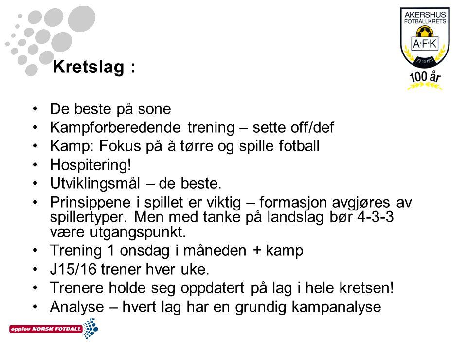 Kretslag : De beste på sone Kampforberedende trening – sette off/def Kamp: Fokus på å tørre og spille fotball Hospitering.