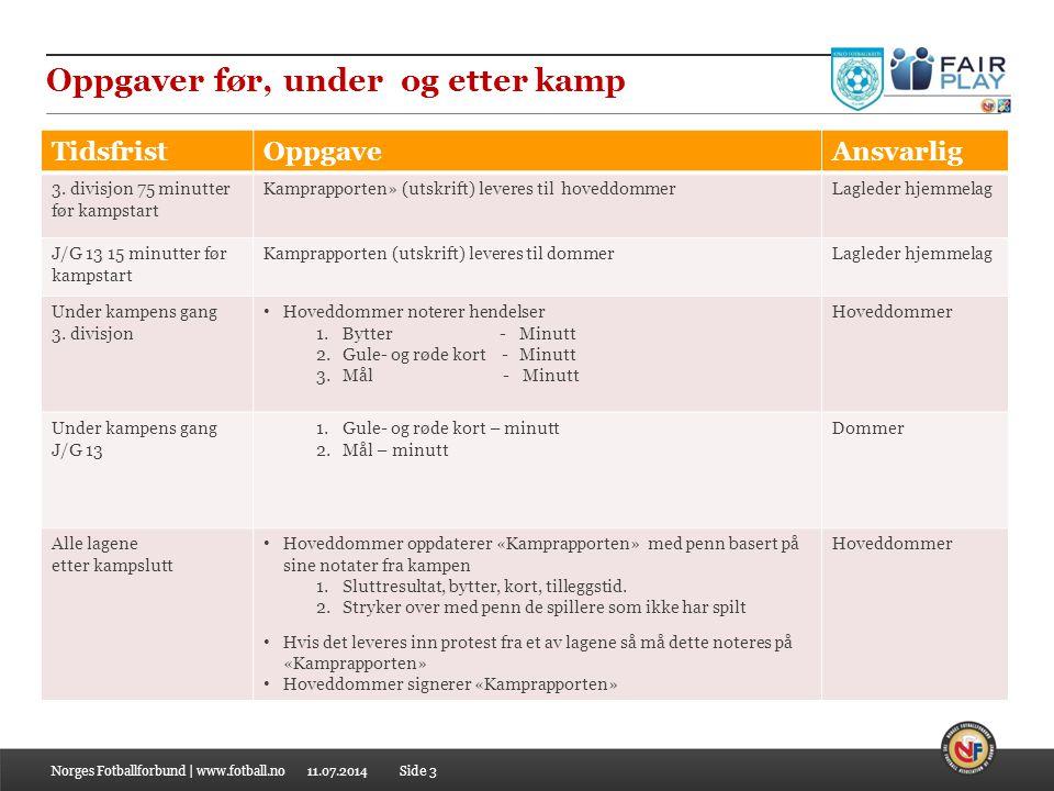 11.07.2014 Oppgaver før, under og etter kamp Norges Fotballforbund | www.fotball.noSide 3 TidsfristOppgaveAnsvarlig 3.