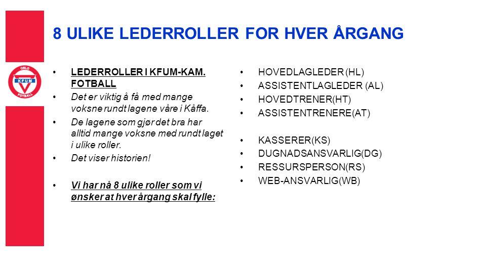 8 ULIKE LEDERROLLER FOR HVER ÅRGANG LEDERROLLER I KFUM-KAM.