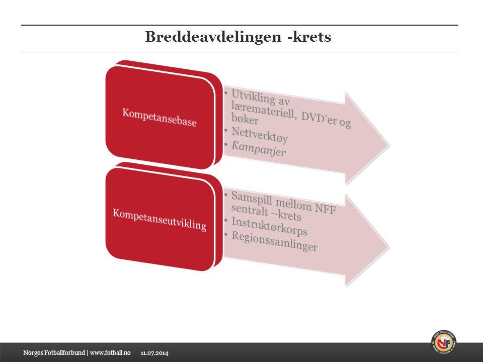 11.07.2014 Breddeavdelingen -krets Norges Fotballforbund | www.fotball.no