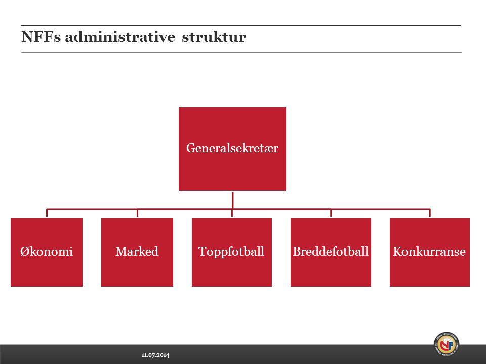 11.07.2014 NFFs administrative struktur Generalsekretær ØkonomiMarkedToppfotballBreddefotballKonkurranse