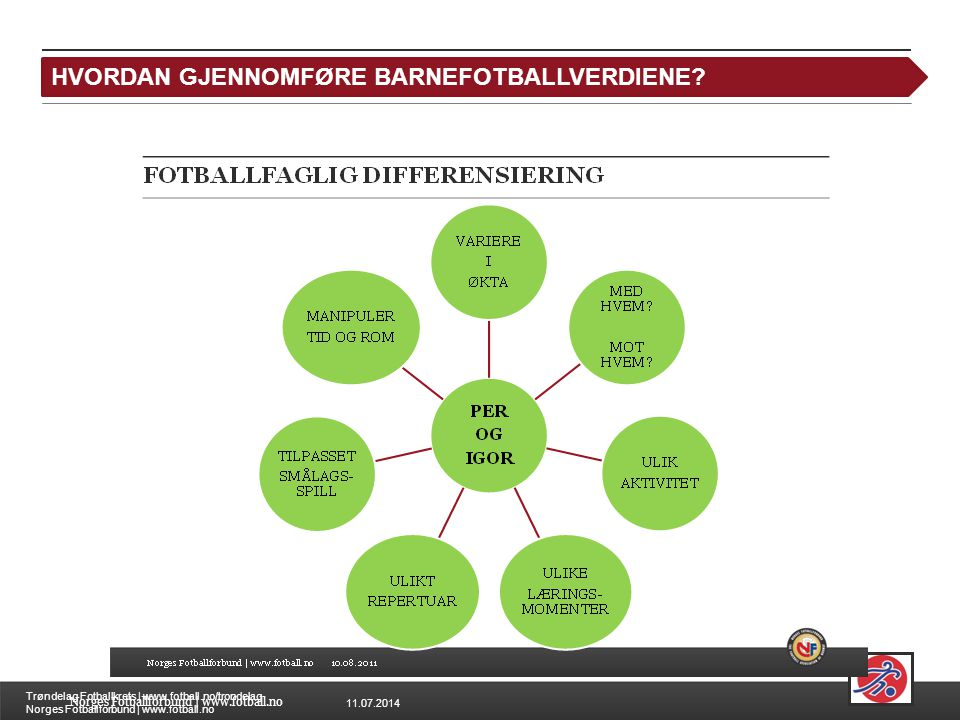 11.07.2014 Trøndelag Fotballkrets | www.fotball.no/trondelag Norges Fotballforbund | www.fotball.no Leksjon 2: Hvordan differensiere på feltet og i kampen.