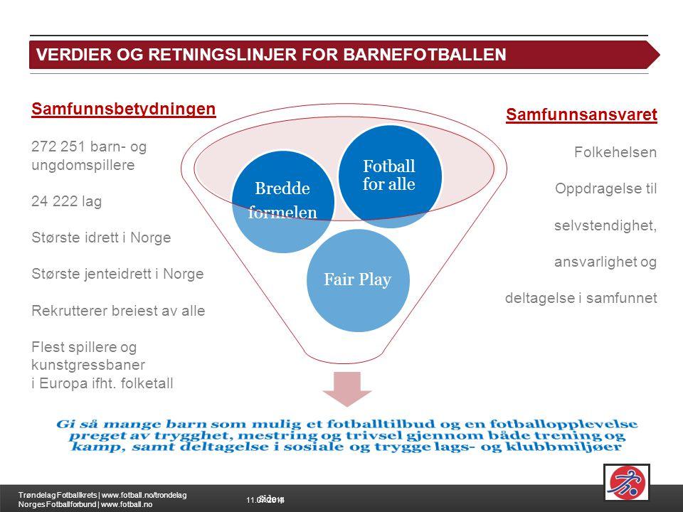 11.07.2014 Trøndelag Fotballkrets | www.fotball.no/trondelag Norges Fotballforbund | www.fotball.no Side 4 VERDIER OG RETNINGSLINJER FOR BARNEFOTBALLE