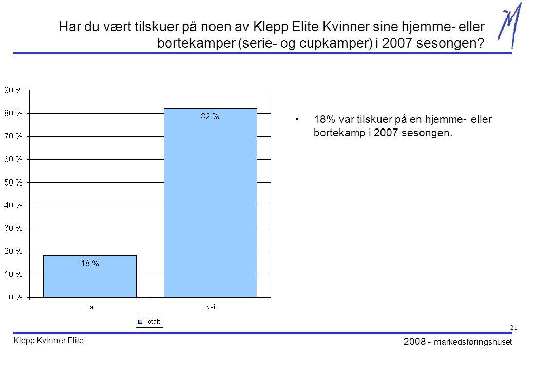 Klepp Kvinner Elite 2008 - m arkedsføringshuset 21 Har du vært tilskuer på noen av Klepp Elite Kvinner sine hjemme- eller bortekamper (serie- og cupkamper) i 2007 sesongen.