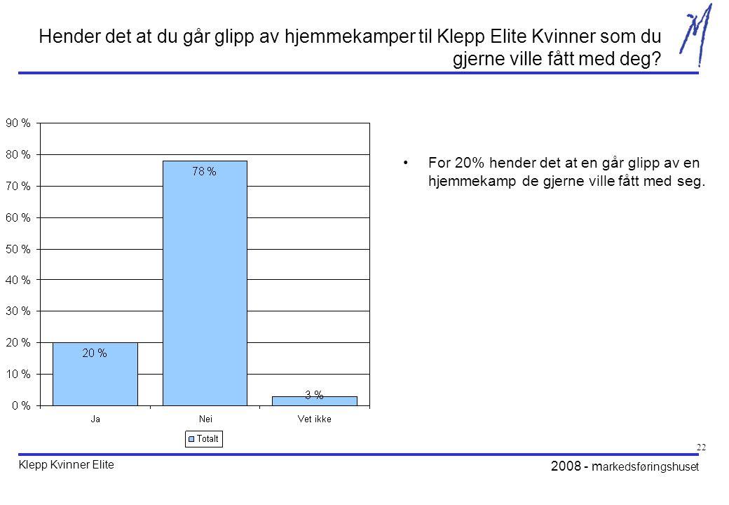 Klepp Kvinner Elite 2008 - m arkedsføringshuset 22 Hender det at du går glipp av hjemmekamper til Klepp Elite Kvinner som du gjerne ville fått med deg.