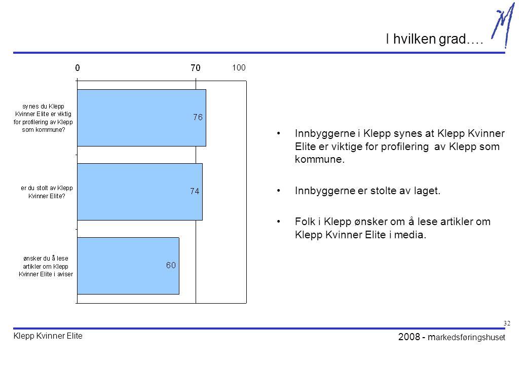 Klepp Kvinner Elite 2008 - m arkedsføringshuset 32 I hvilken grad….