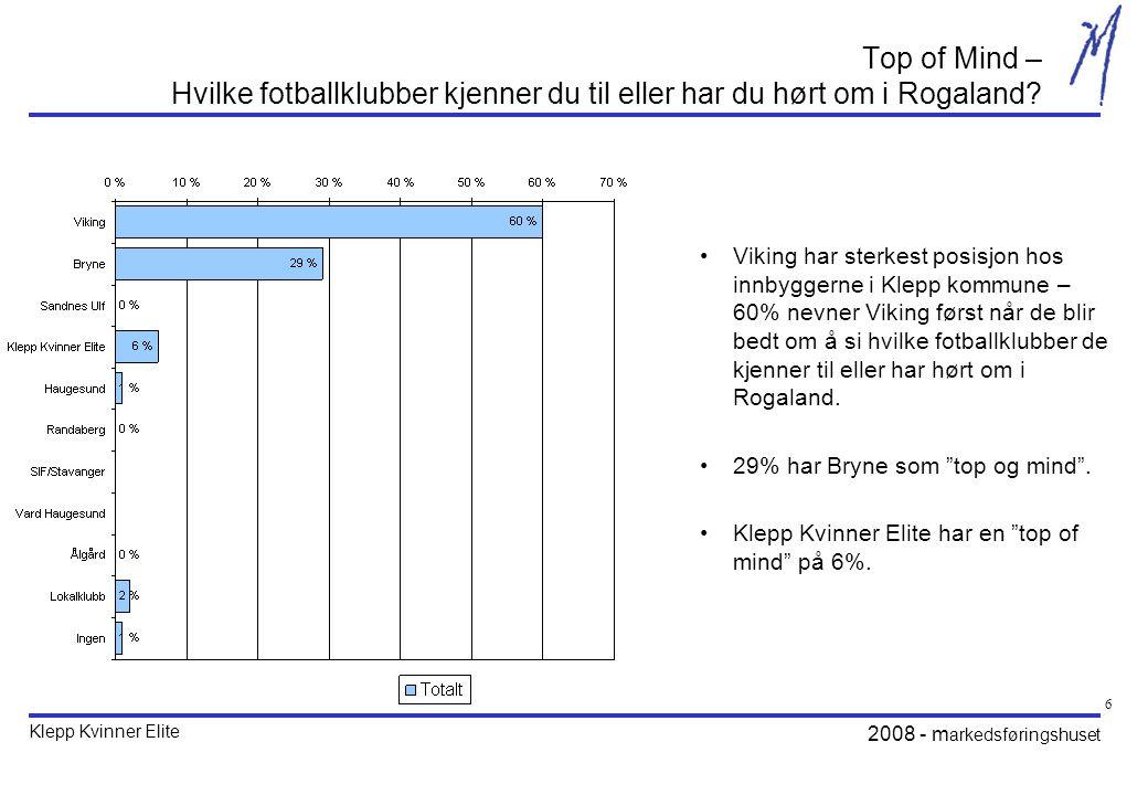 Klepp Kvinner Elite 2008 - m arkedsføringshuset 6 Top of Mind – Hvilke fotballklubber kjenner du til eller har du hørt om i Rogaland.