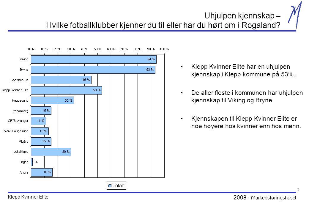 Klepp Kvinner Elite 2008 - m arkedsføringshuset 7 Uhjulpen kjennskap – Hvilke fotballklubber kjenner du til eller har du hørt om i Rogaland.